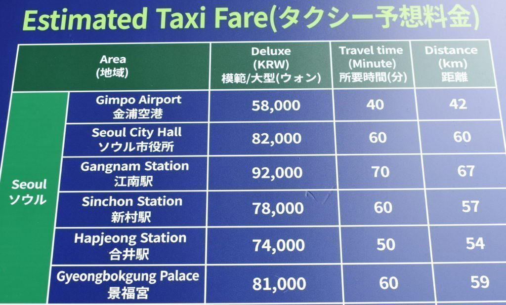 Taxi fares from Incheon Airport to Seoul