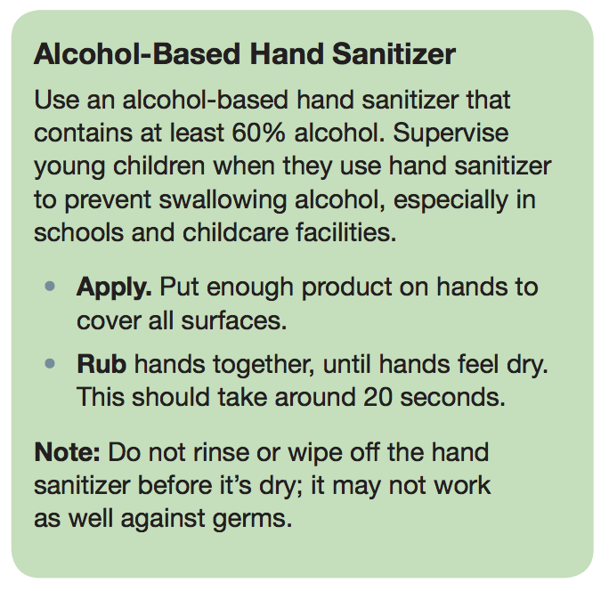 Guide to alcohol based hand sanitizer