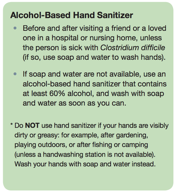 When to use hand sanitizer while travelling