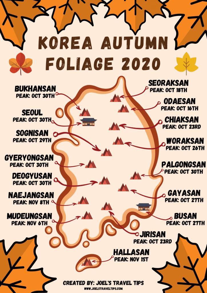 Korea Autumn Leaves Fall Foliage Forecast 2020