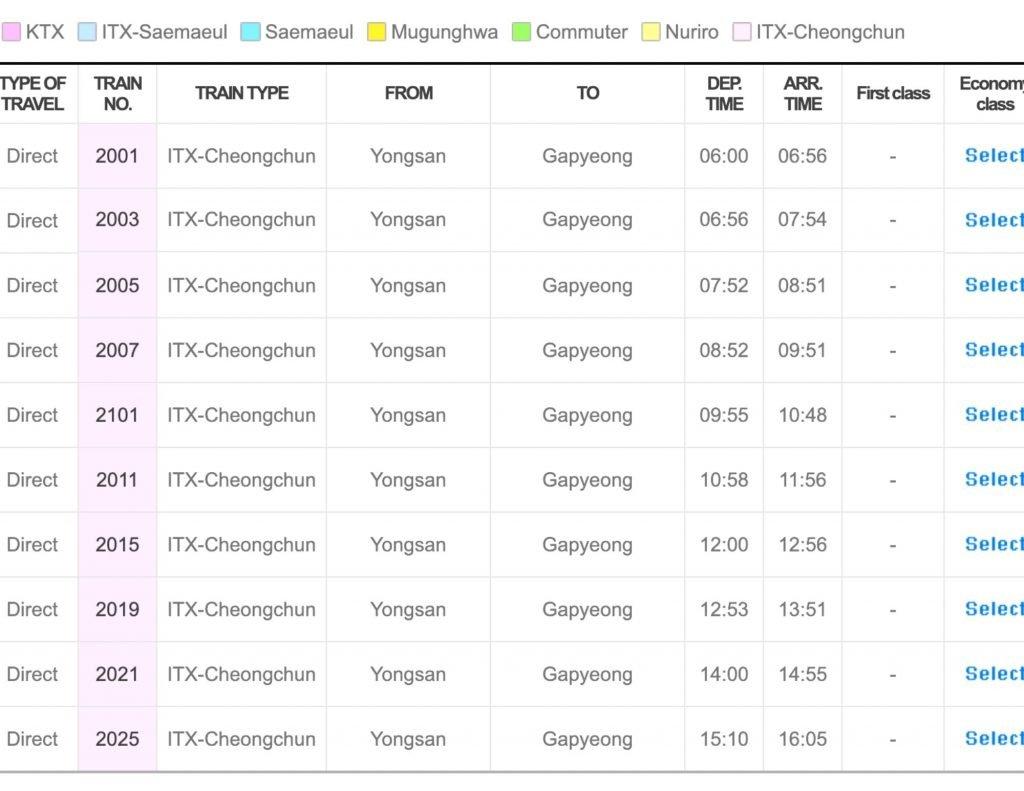 Train times to Yongsan from Gapyeong