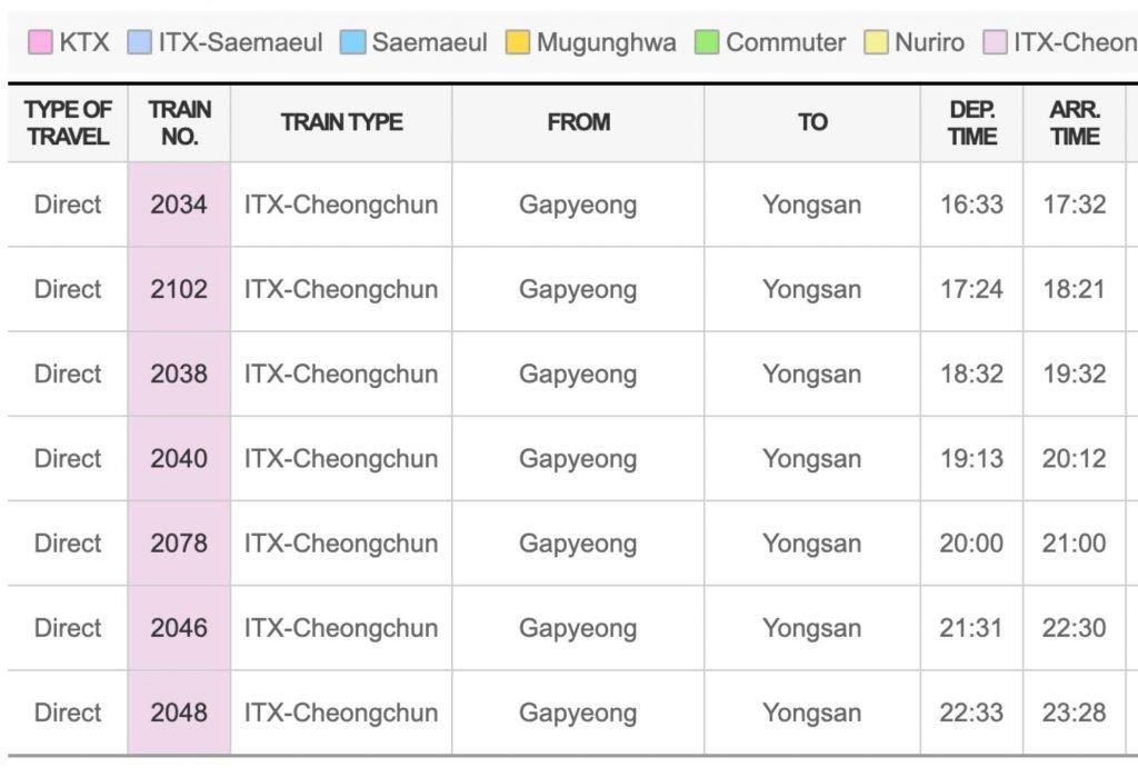 Train times from Gapyeong to Yongsan